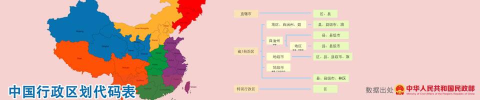 中国行政区划_行政区划代码_中国行政区划调整